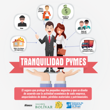 Tranquilidad PYMES